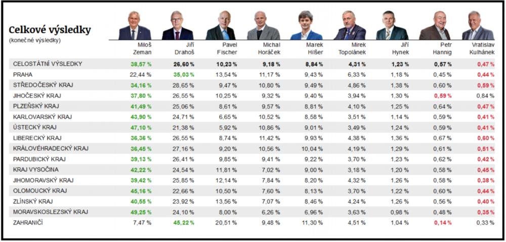 wybory w stolicach województw.png