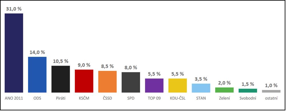 08_Poparcie dla partii politycznych w sierpniu.png
