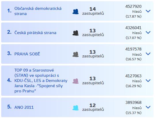 04_Piraci_Wyniki.PNG