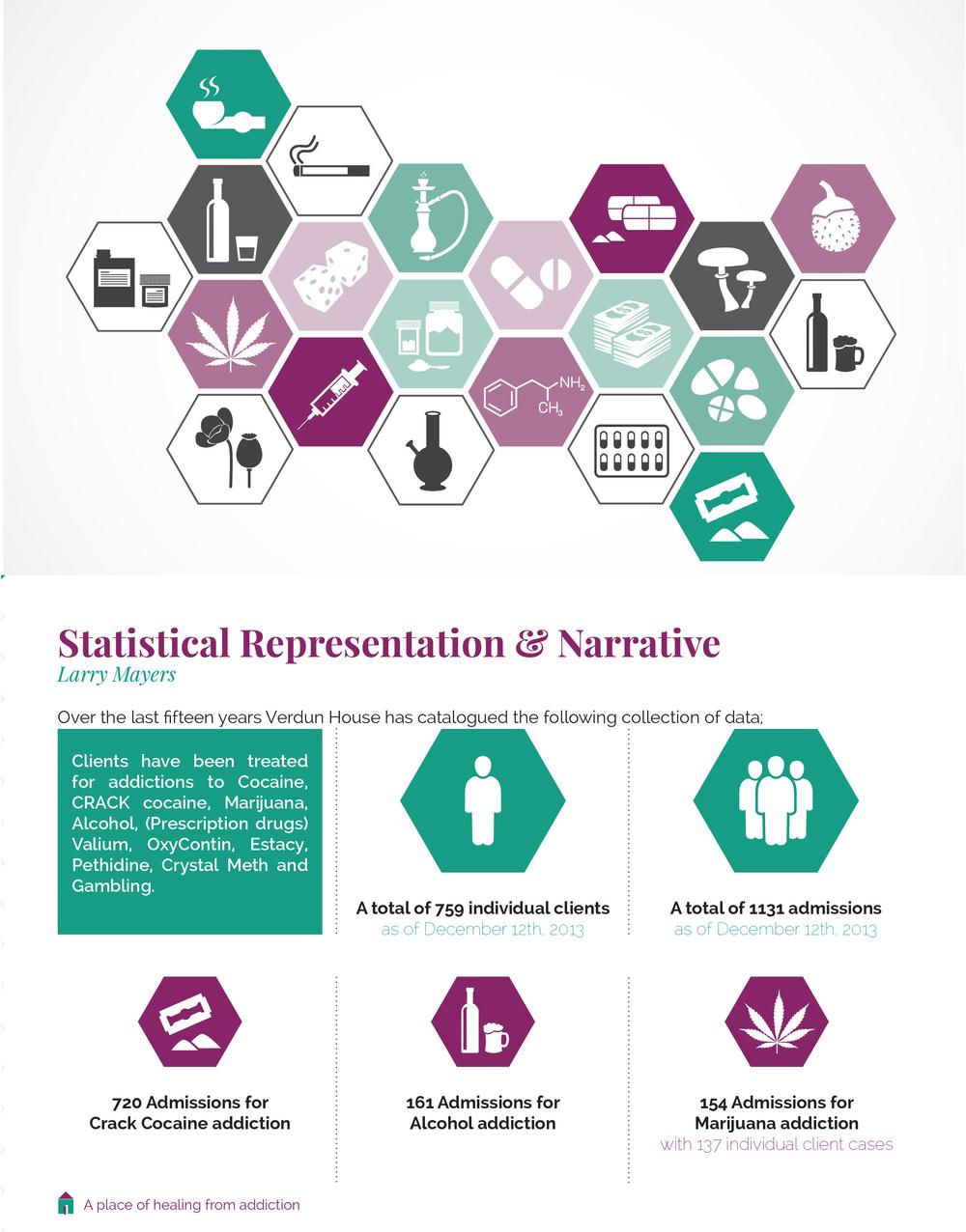 Renew-2013-Statistics.jpg