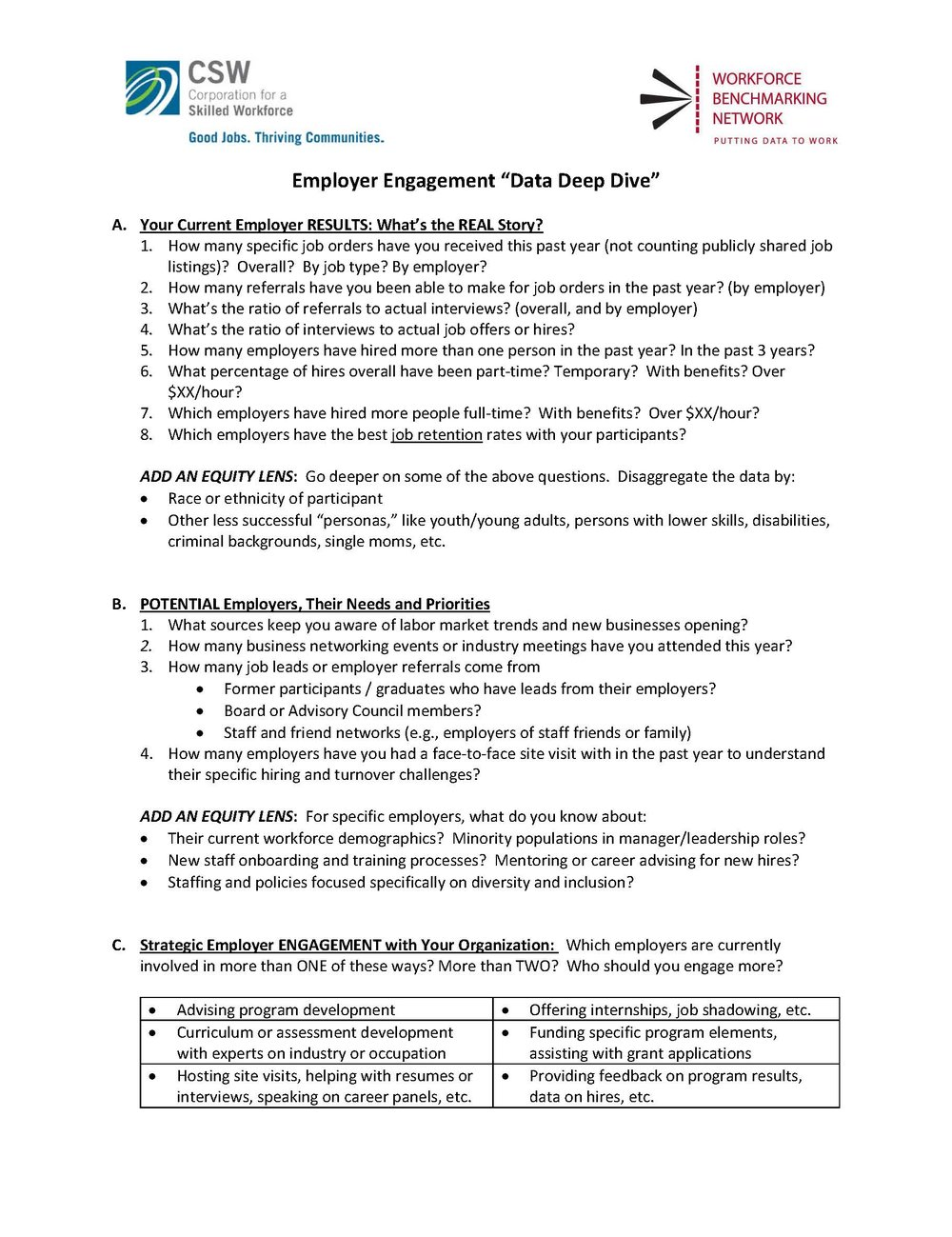 Employer Engagement Data & Action Planning
