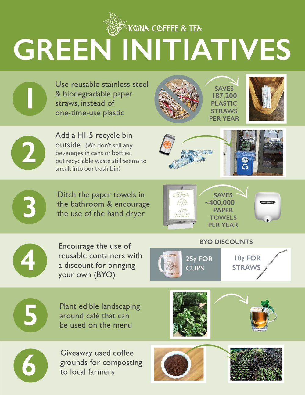 Green Initiatives 2018 Cafe KCTC_web-01.jpg