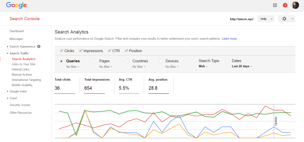 Use Google Search Console to monitor your keyword rankings.