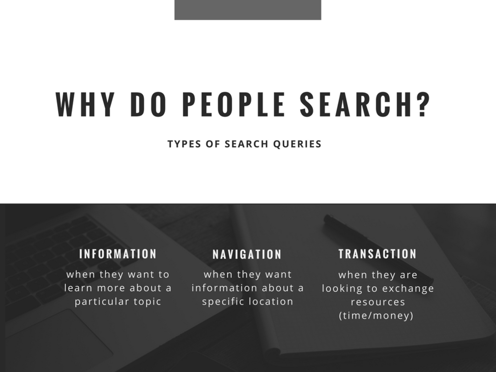 Different Types Of Search Queries For SEO Infographic