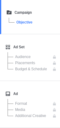 Facebook Ads Campaign Structure Screenshot