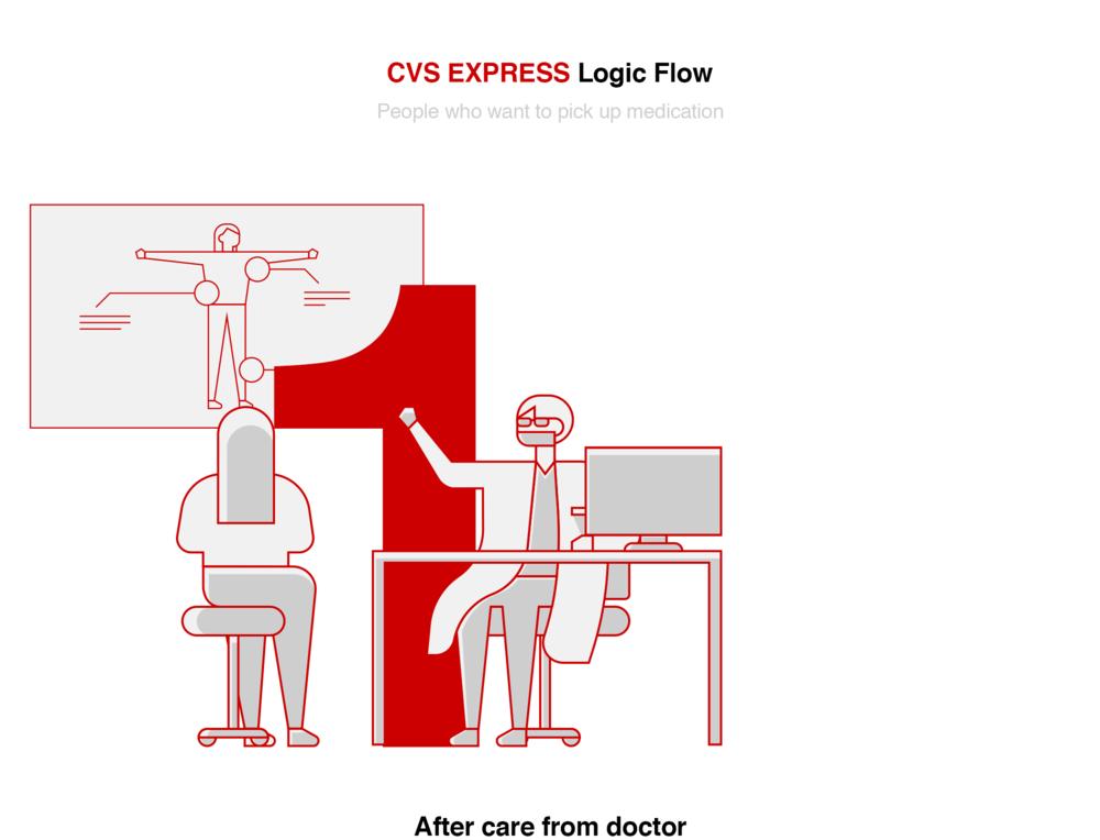 CVS Express-VisualDeck-3.png