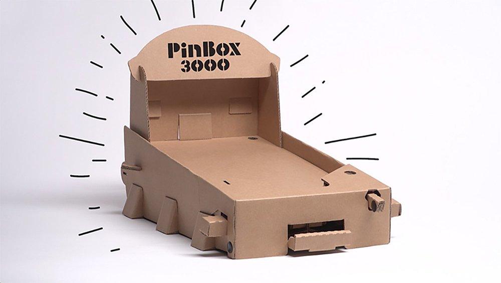 Image source: www.pinbox3000.com