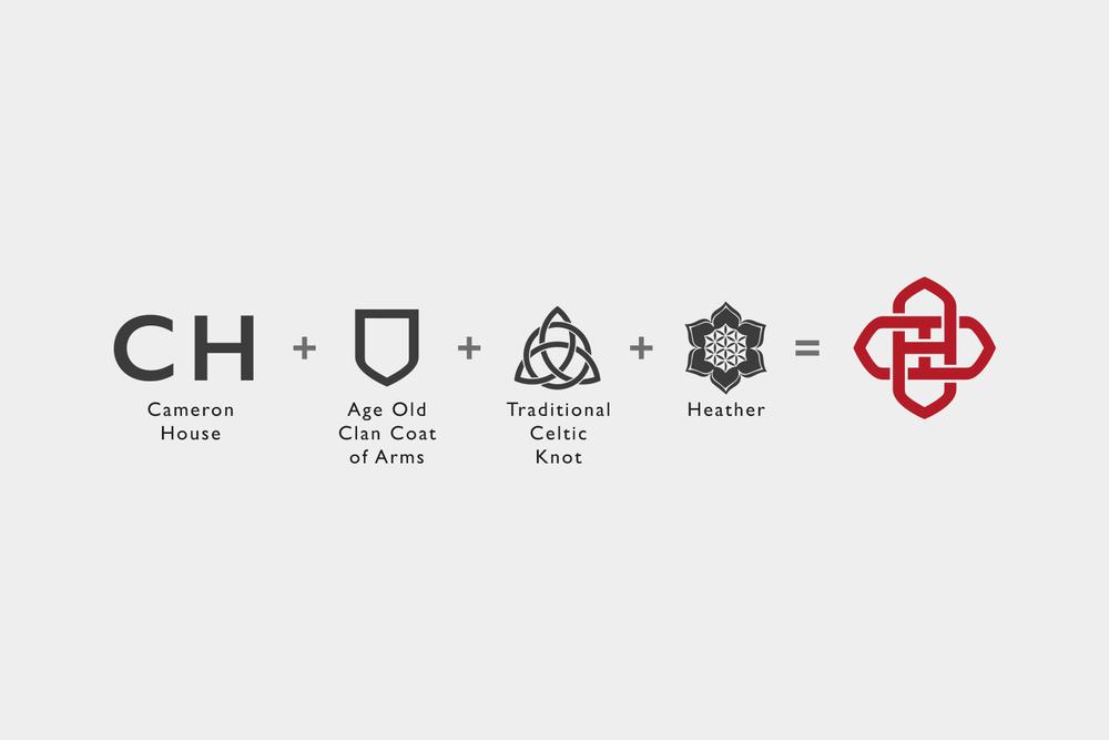 cameron-house-logo-meaning.jpg
