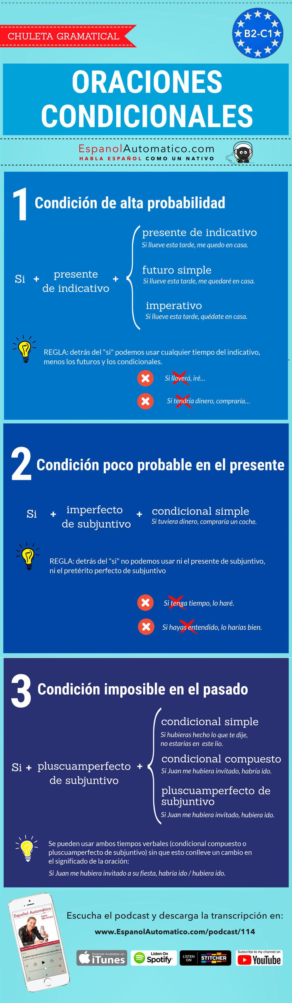 (B2-C1) Errores en el uso de oraciones condicionales con SI   [Podcast 114] Learn Spanish in fun and easy way with our award-winning podcast: http://espanolautomatico.com/podcast/114 REPIN for later #teachspanish #spanishteacher #speakspanish #spanishlessons #learnspanishforadults #learnspanishforadultsfree #learningspanish #learningspanishlanguage