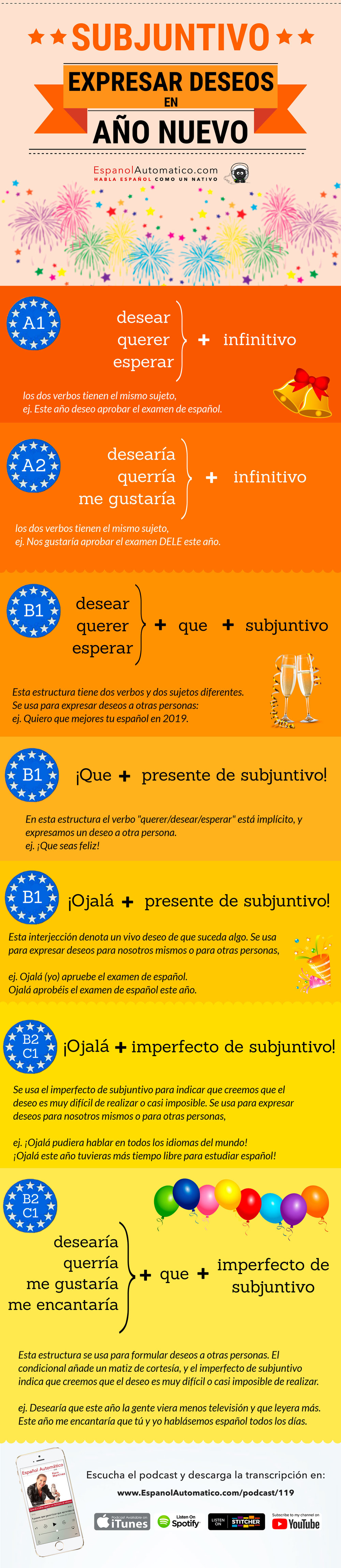 Expresar deseos en español (A1-C1) | subjuntivo en español  (podcast)  👉 http://espanolautomatico.com/podcast/119   🇪🇸 🇪🇸 #learnspanish #spanish #hiszpanski #spanska  #apprendreespagnol  #スペイン語 #foghlaimspáinnis  #study #subjuntive #elsubjuntivo #gramatica