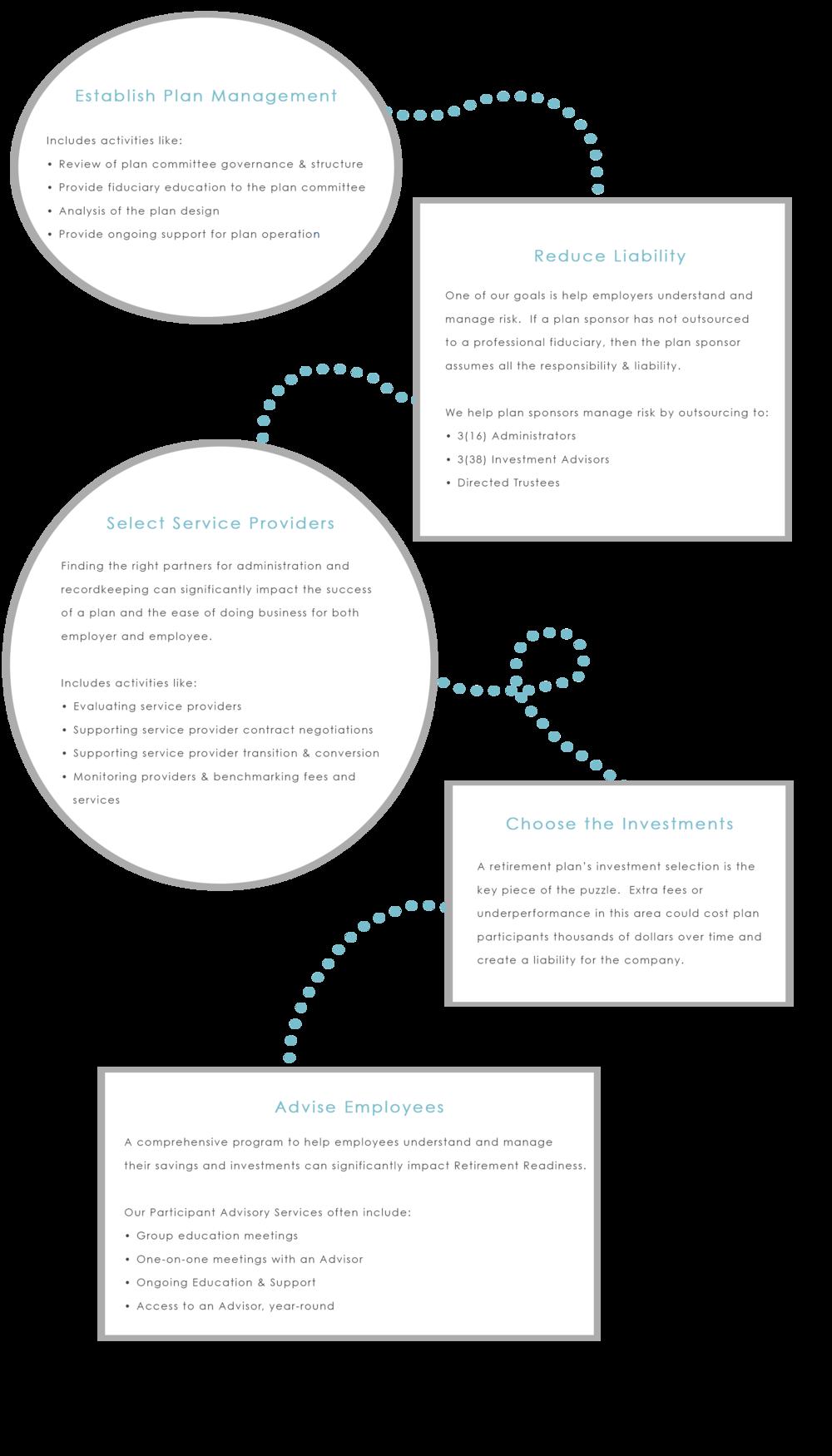 Six8-Planning-Flow-Chart-dash.png
