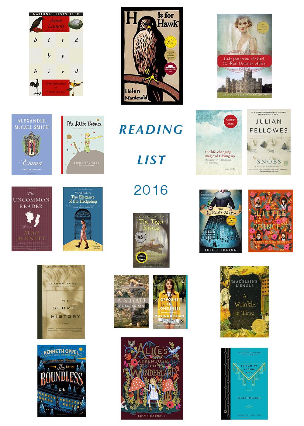 Reading List 2