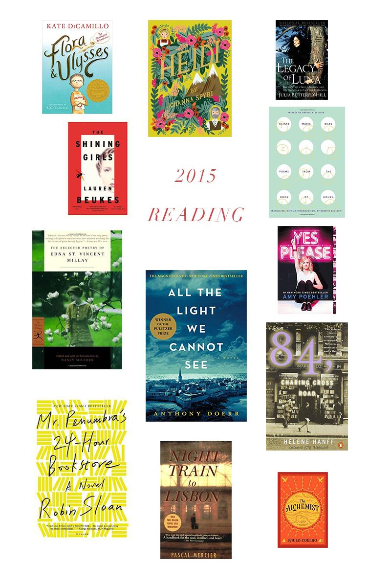 Reading2015(2)