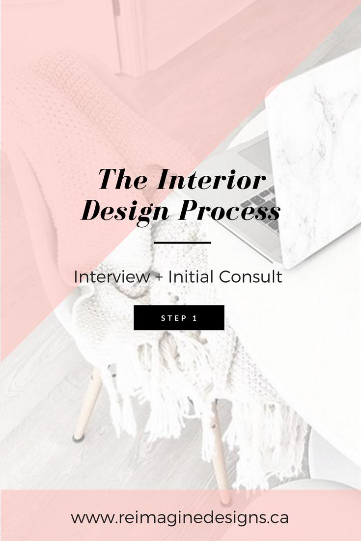 Interior Design: Step 1 of the process — Reimagine Designs