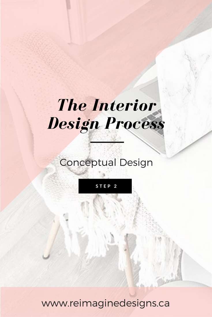 Reimagine Designs: Conceptual Design Process