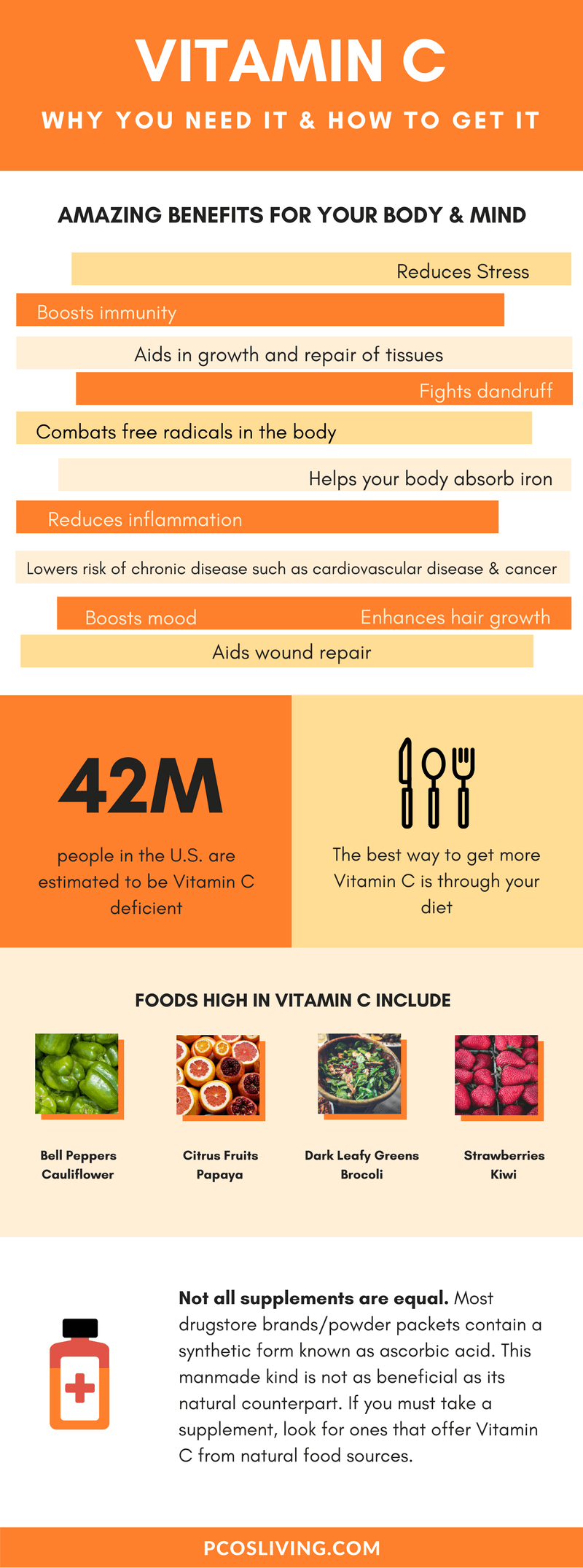 13 Amazing benefits of Vitamin C for Your Body & Mind. // Vitamin C Benefits // Foods Rich in Vitamin C // Best Vitamin C Supplements | PCOSLiving.com