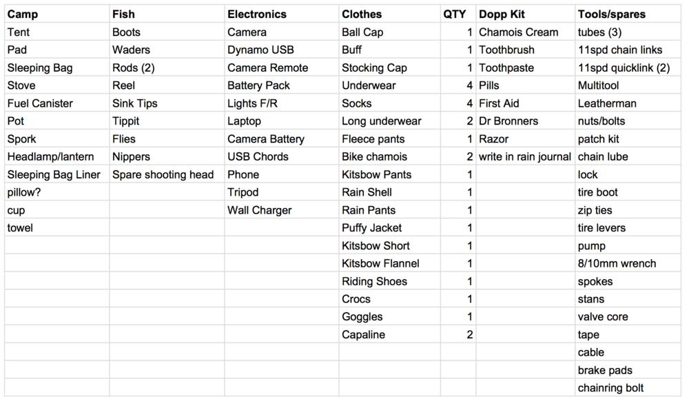 Pack List — Spoke'n'Fly