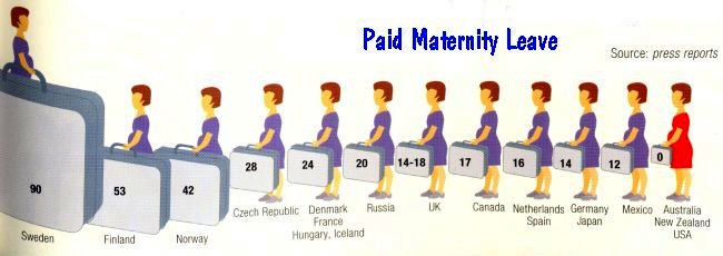We're Afraid That It's True, Maternity Leave Does