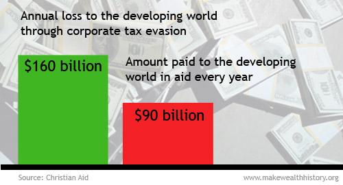 corporatetaxevasion.jpg