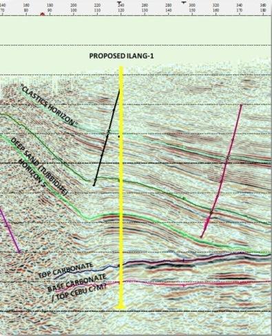 Ilang-1 Seismic