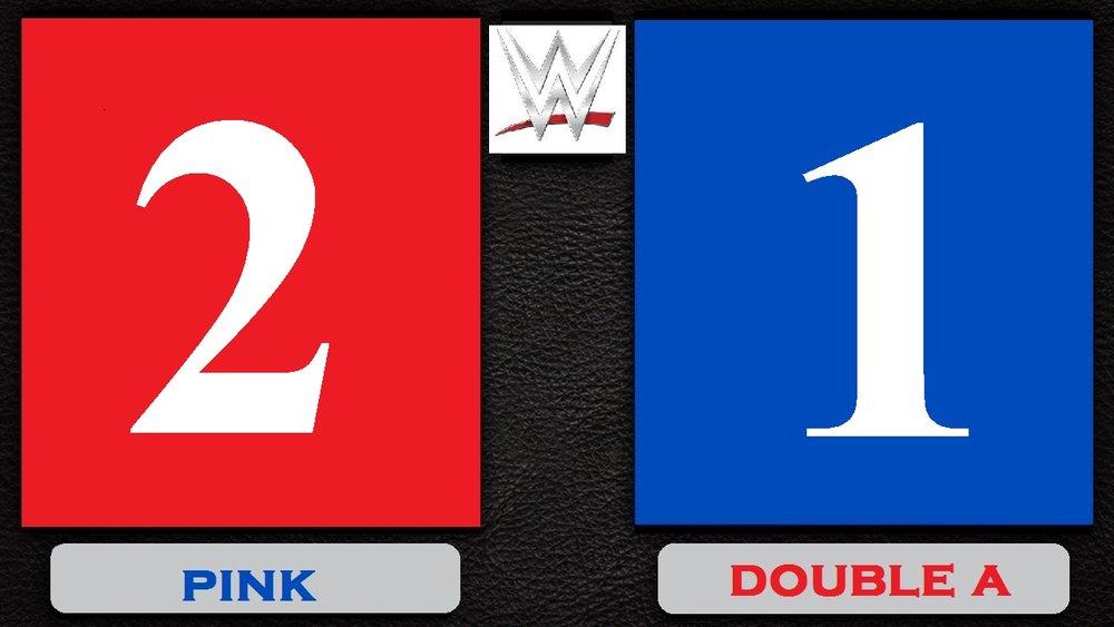 WWE Standings Elimination Chamber.jpg