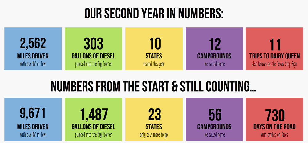 Our First Year in Numbers copy.jpg