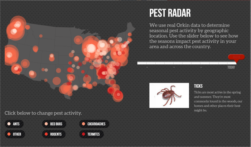Pest Heat Map