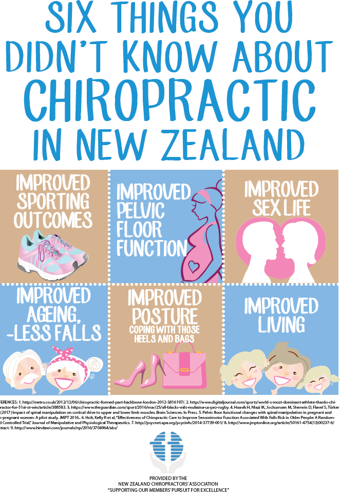 six things about chiropractic.png