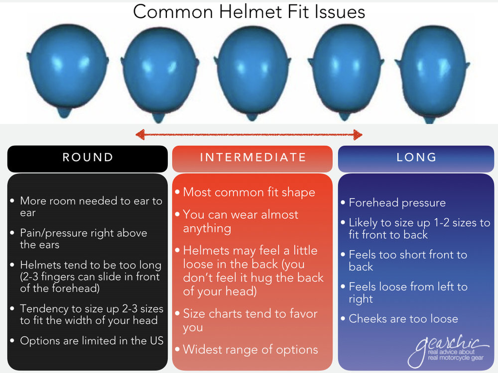 helmet fit issues2.001.jpeg