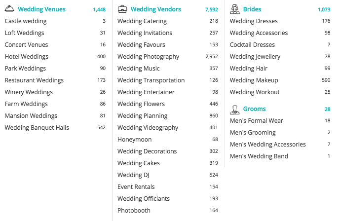 Wedding Wire Search Options