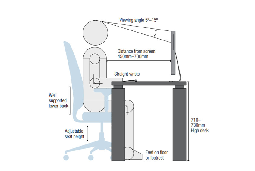 How To Create The Perfect Ergonomic Set Up — Klein Blog