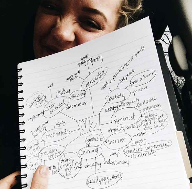 using mind mapping to find your life purpose