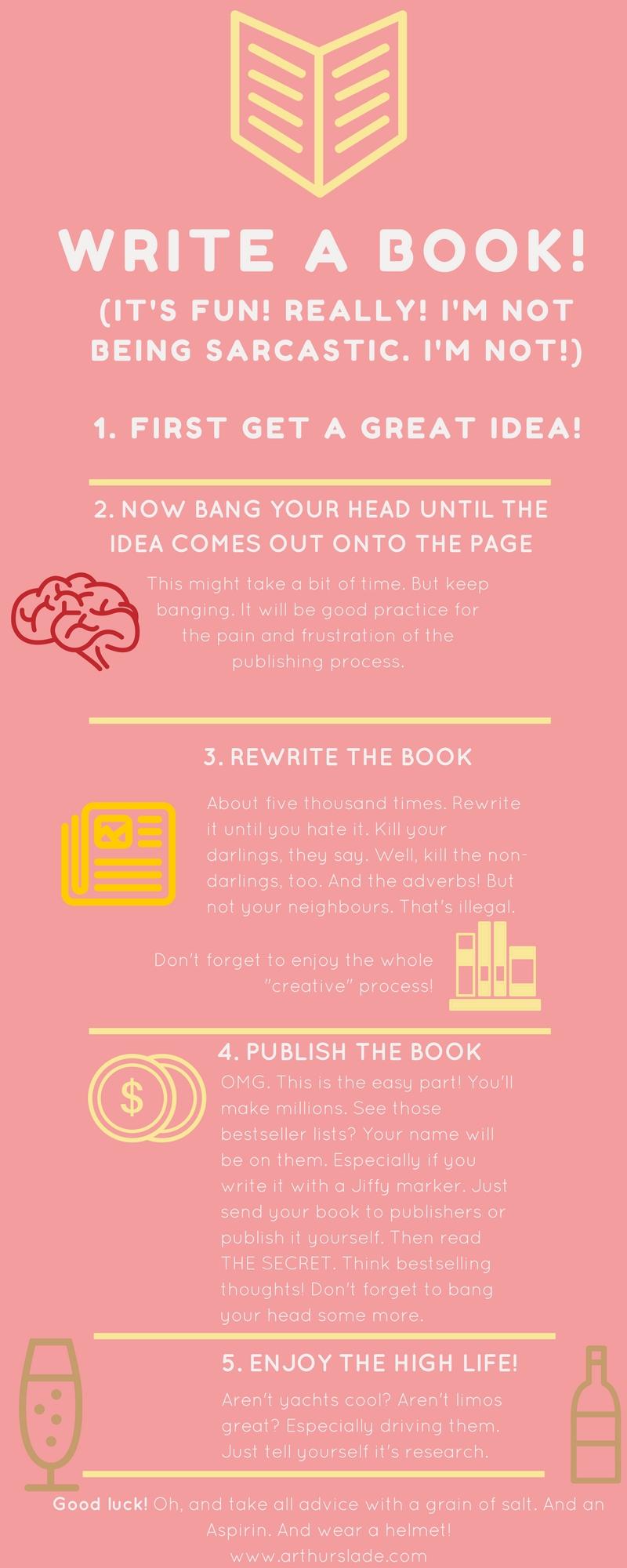 Write a book!.jpg