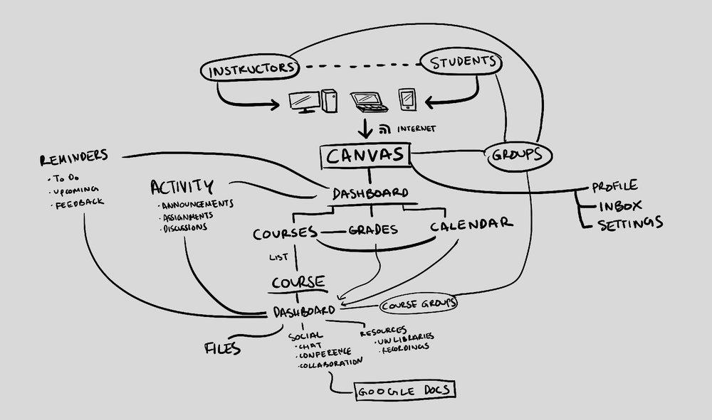 systemmap.jpg
