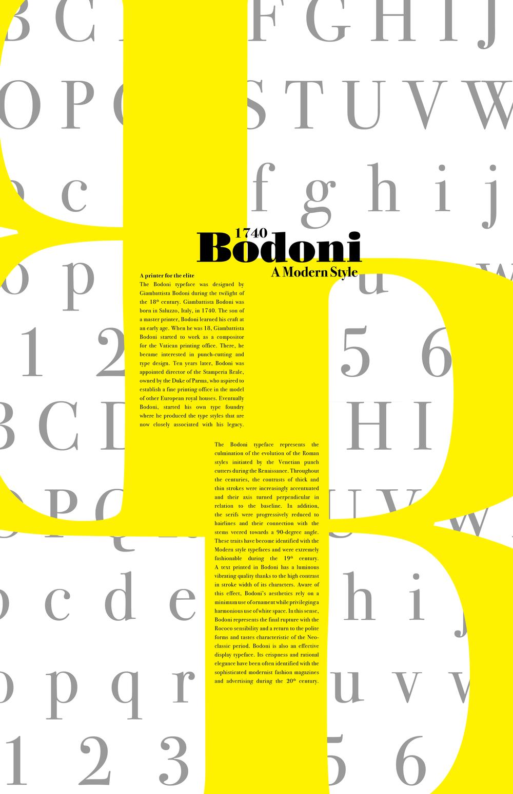 'Bodoni' Typographic Poster Graphic: InDesign