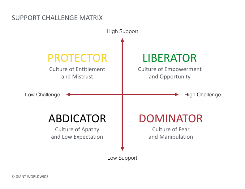 support-challenge-matrix.jpeg