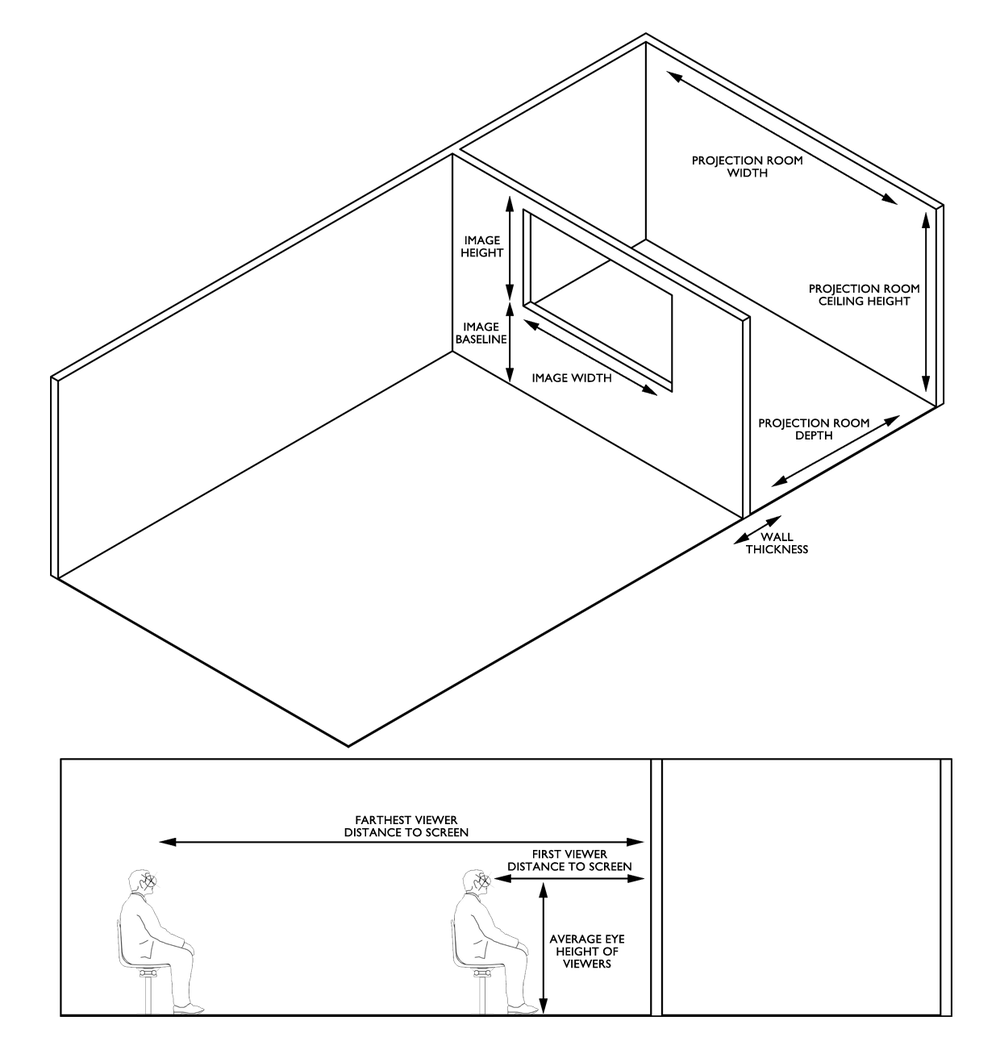 Rear projection system depth diagram