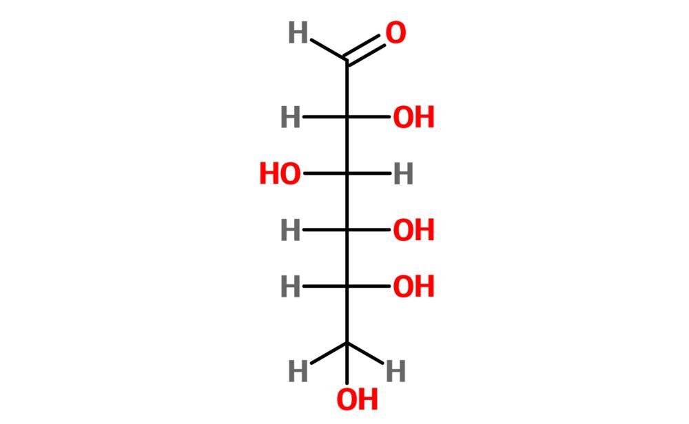 Figure 2. Glucose