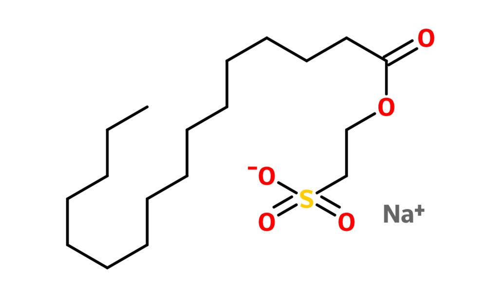 Figure 7. Sodium cocoyl isethionate