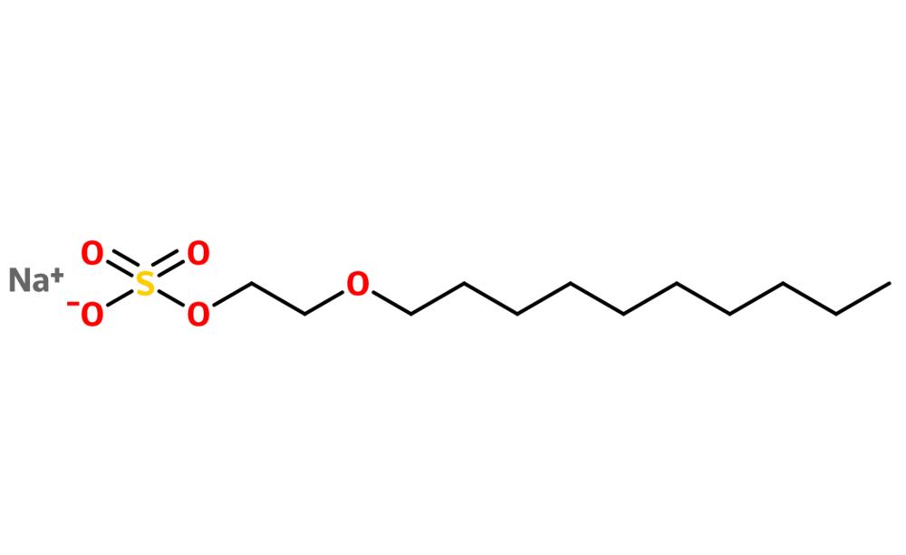 Figure 8. Sodium laureth sulfate