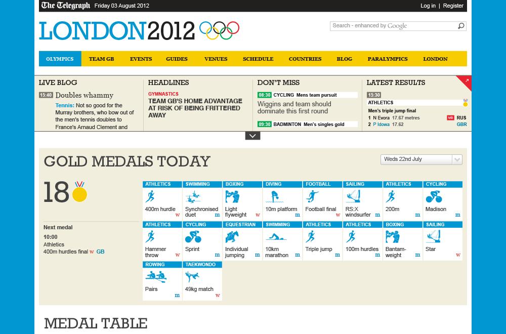 olympics_medals_1.png