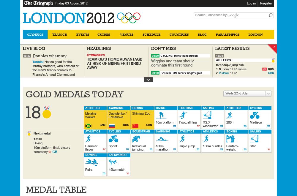 olympics_medals_3.png