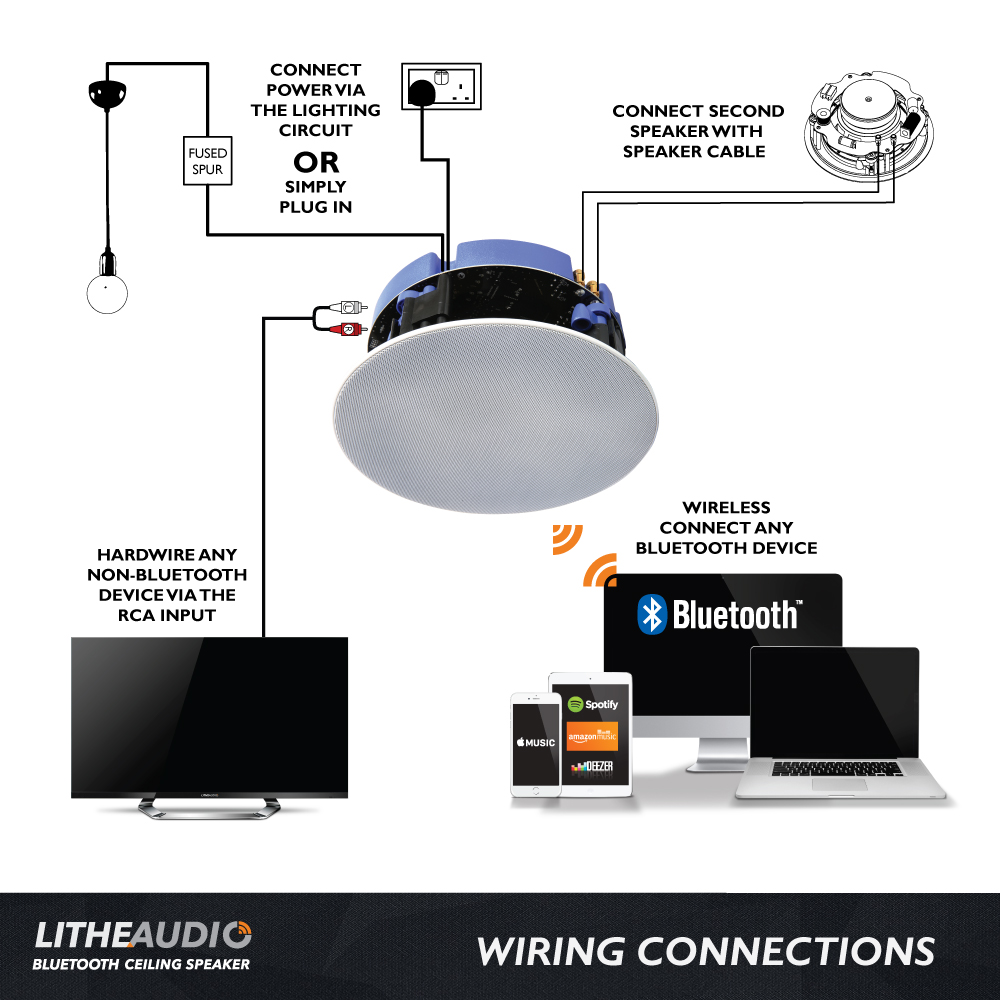 Bt Speaker Diagram 18 Wiring Images Diagrams Circuit Using Lm565 Lm566 Wireless System Receiver Lithe Audio Bluetooth Ceiling All In One Solution At