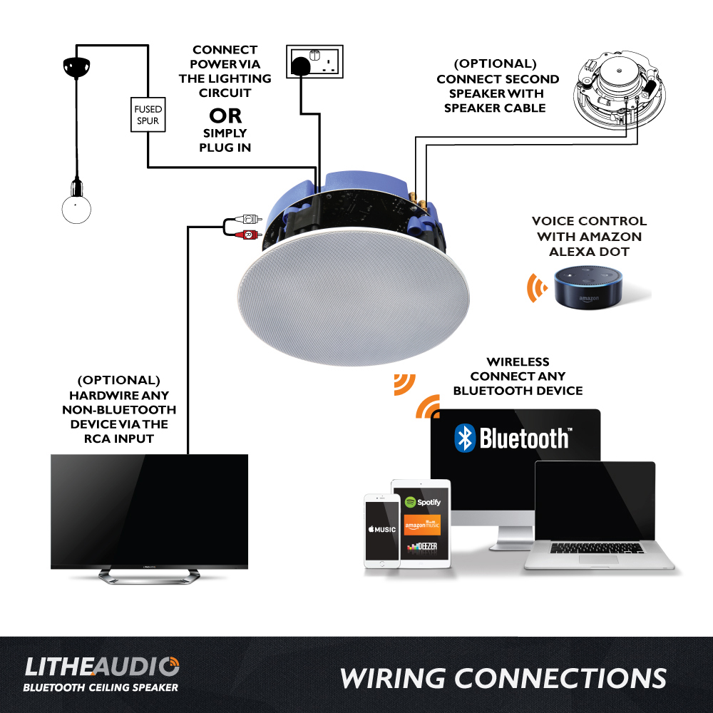 lithe audio bluetooth ceiling speaker all in one solution lithe rh litheaudio com connect ceiling speakers to receiver wiring ceiling speakers to tv