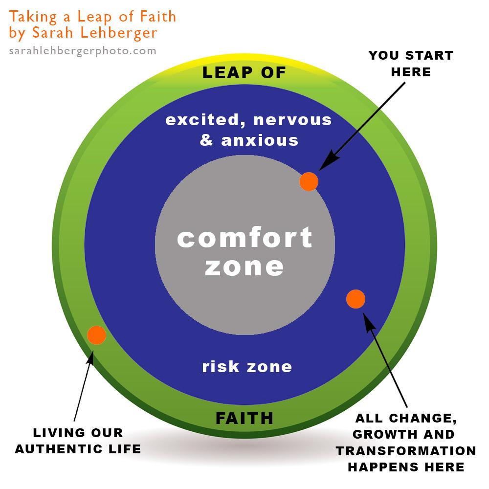 comfort-zone-circle-sarah-lehberger