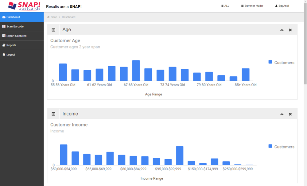 Screenshots From The SNAP Track Analytics Dashboard