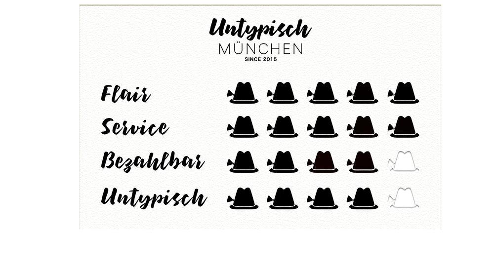 00_Bewertung_Neu_Werkstatt.jpg