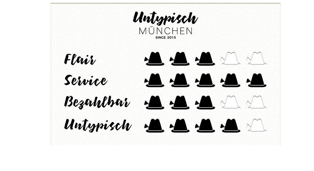 UntypischBewertungTrueand12.jpg