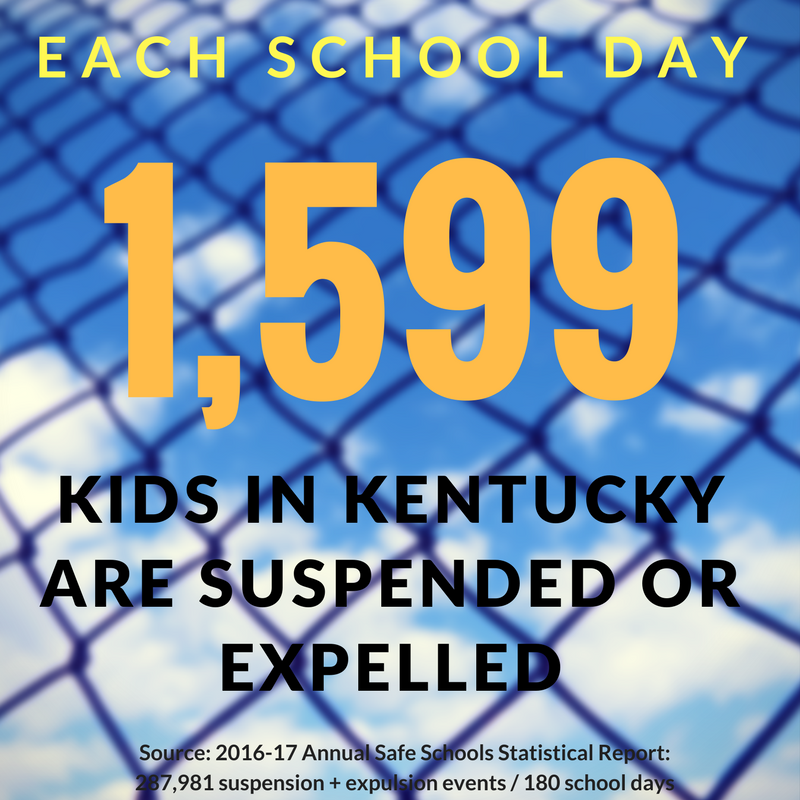 Source: Kentucky Safe Schools Annual Statistical Report