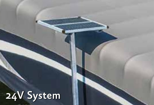 Charging Solar Panels